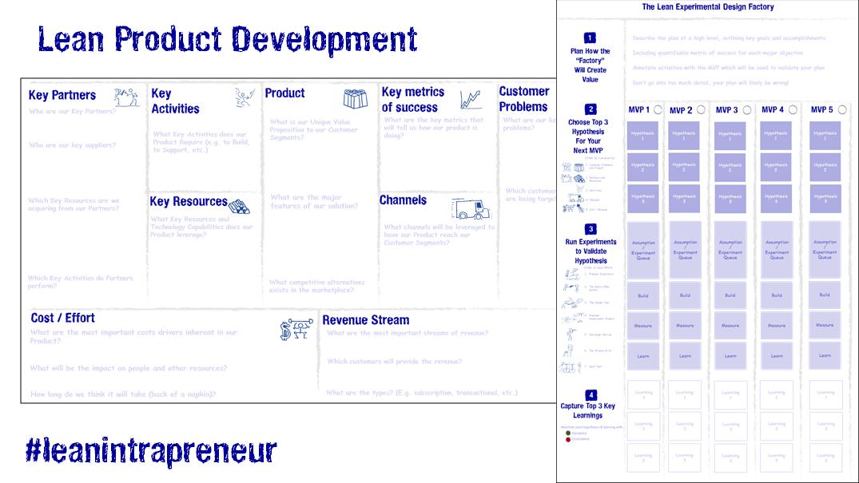Lean Transformation Lean Product Development Part 1
