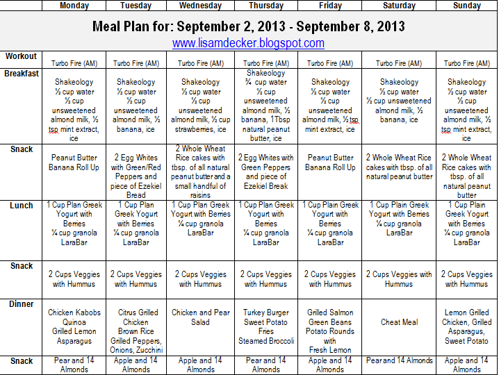 Weekly Meal Planning and Preparation