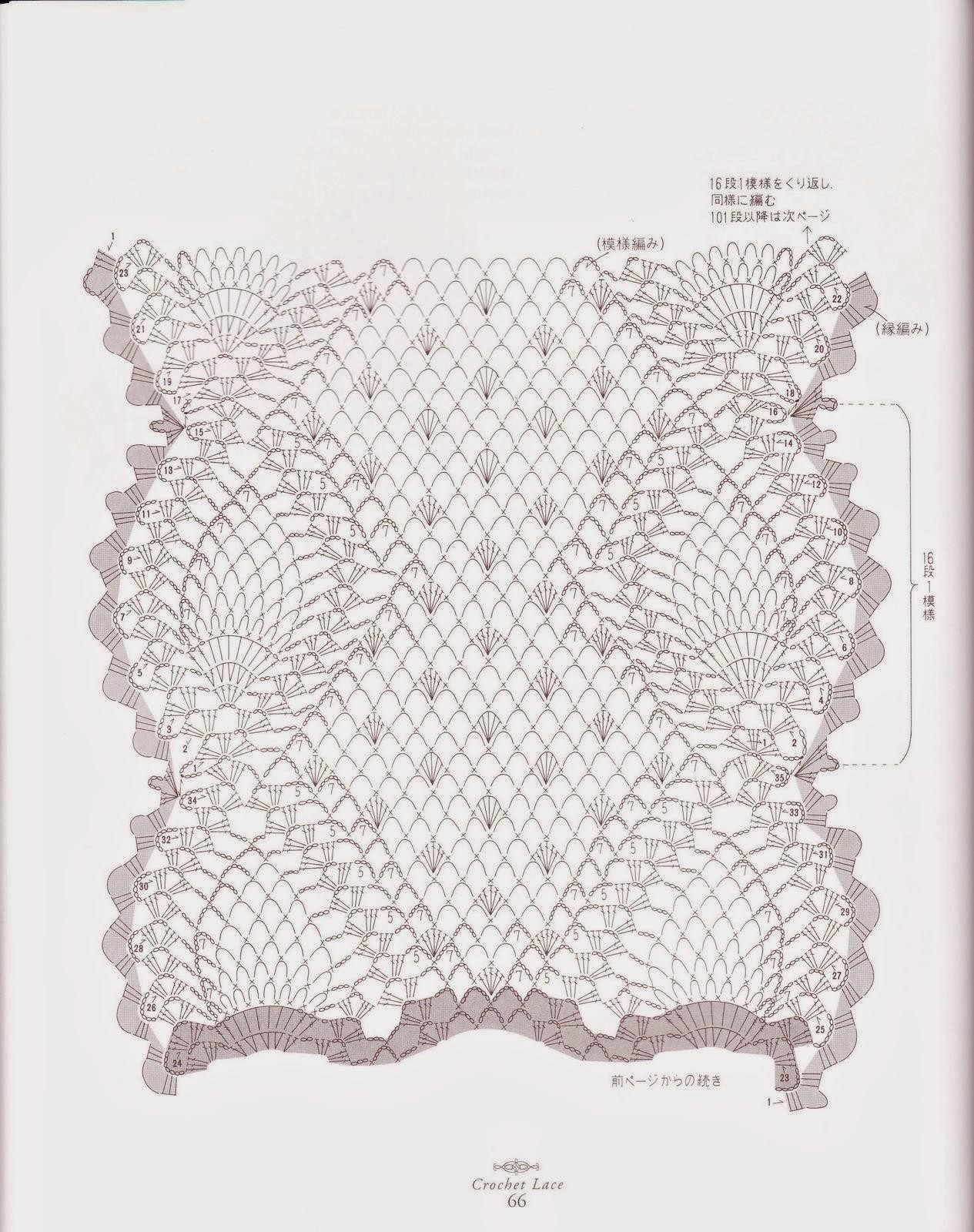 PATRONES GRATIS DE CROCHET: Patrón elegante camino de mesa crochet