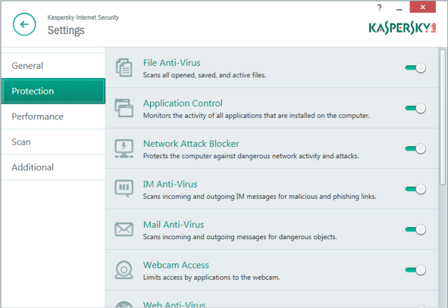 Imagem do Kaspersky Internet Security