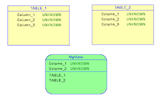 Output - View in green colour