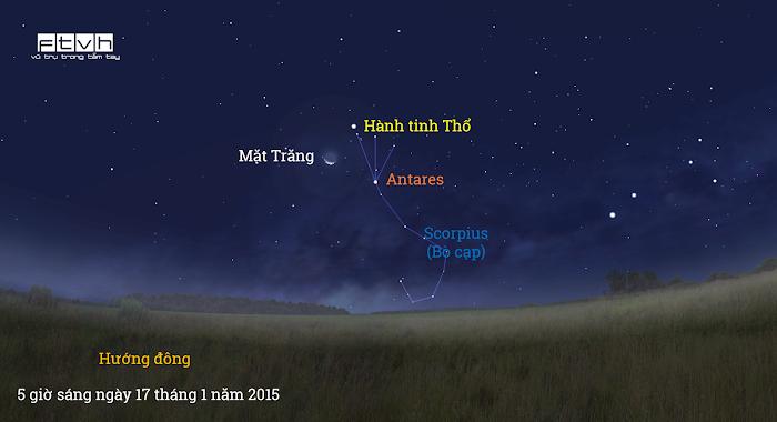 Minh họa bầu trời hướng đông lúc 5 giờ sáng ngày 17 tháng 1 năm 2015.