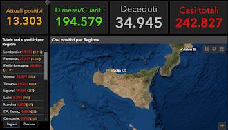 COVID-19 Italia - Monitoraggio 11 Luglio