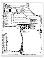 OSR PC Sheet