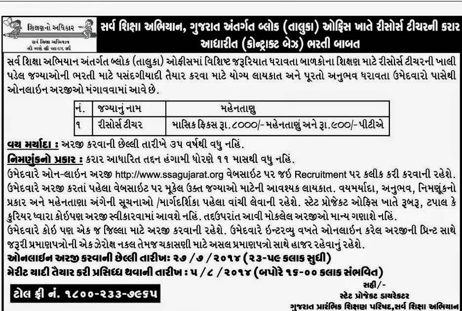 SSA Gujarat Resource Teacher Recruitment 2014