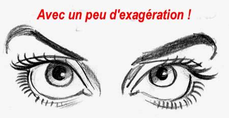 Dessin facile oeil - Dessin yeux facile ...