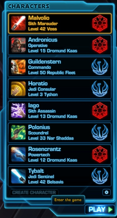SWTOR Character list