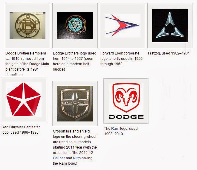 The Dodge Star And Jewish History: Just A Car Guy: A Fratzog. First I've Heard Of It