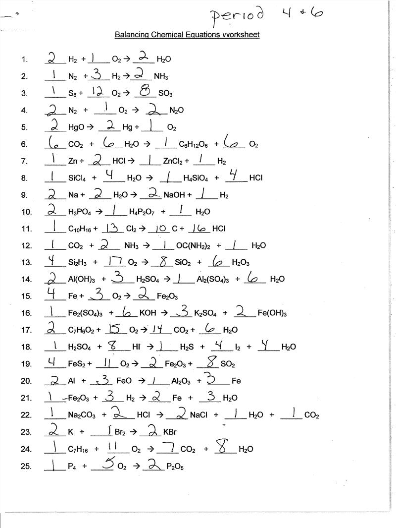 Balanced Or Unbalanced Chemical Equations Worksheet – Writing and Balancing Chemical Equations Worksheet