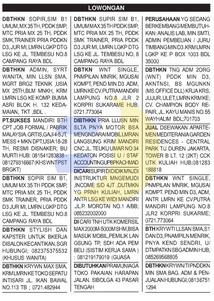 Lowongan Baris Radar Lampung 25 Januari 2015