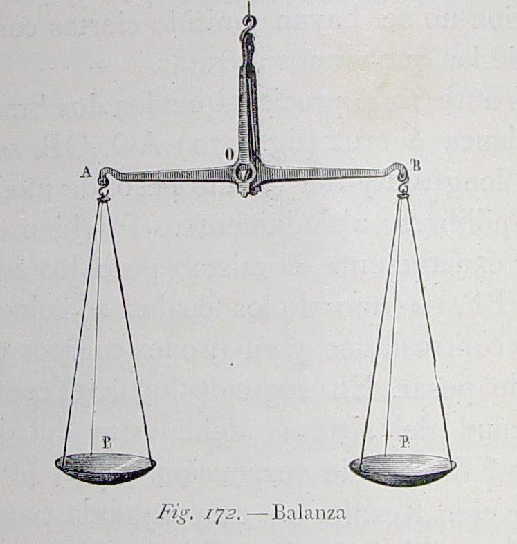 Mancipatio Derecho Romano