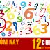Tử vi Thứ Hai 26/1/2015 - Thần Số hàng ngày