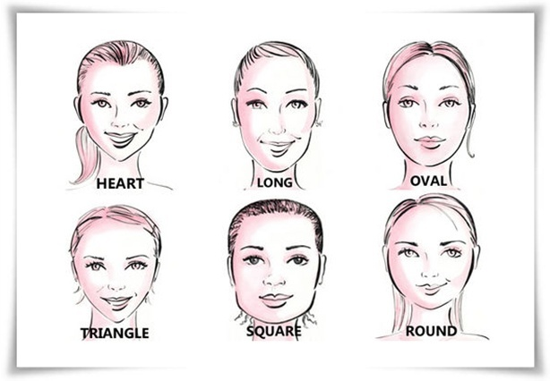 "... Hairstyle For Your Face Shape 2"" – Black Hairstyle and Haircuts"