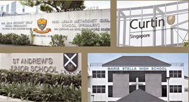 Reputable Schools Near Botanique