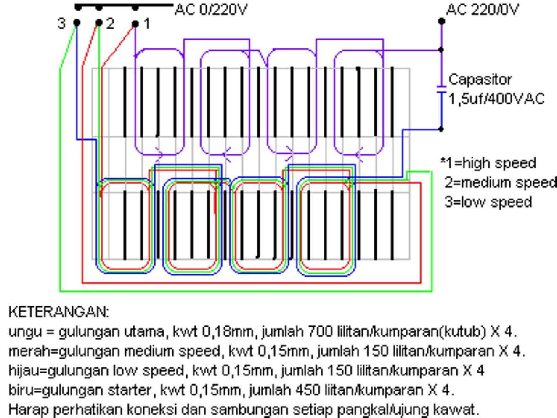 Wiring diagram motor kipas angin wire center hobby tehknis elektronika skema cara menggulung dinamo kipas angin rh hobbytehkniselektronika blogspot com kipas angin dinding harga kipas angin miyako asfbconference2016 Image collections