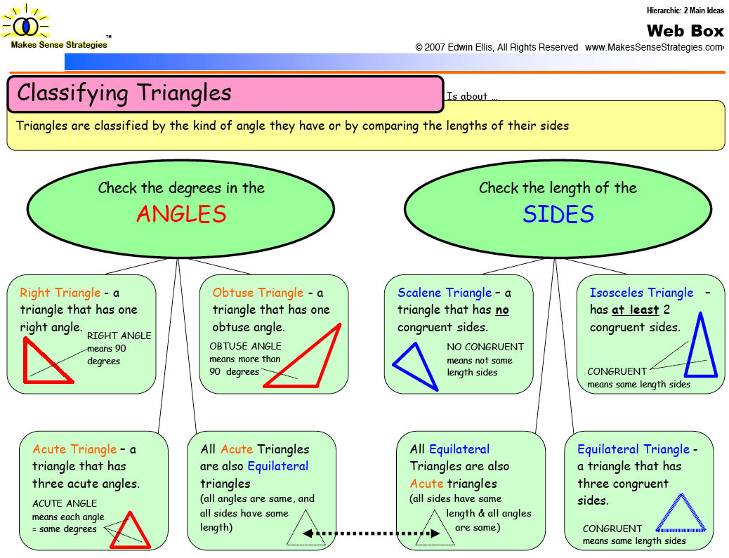 Classifying quadrilaterals grade 4