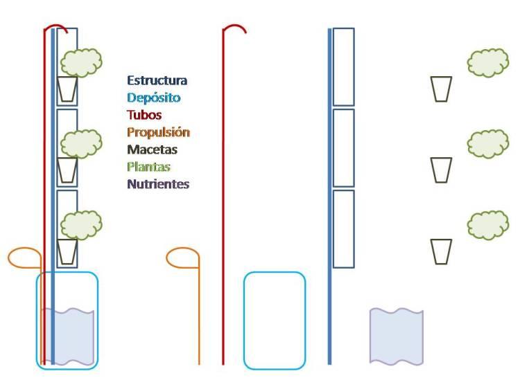 Enroque de ciencia primer jard n vertical hospitalario de for Estructura jardin vertical