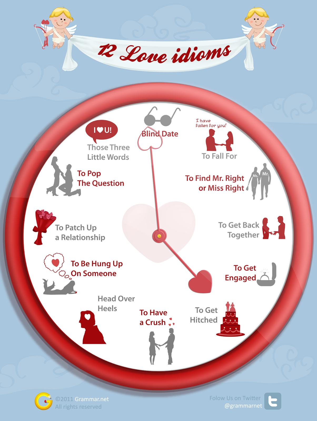 Blog Around Clock >> Ies Goya English Blog Love Around The Clock