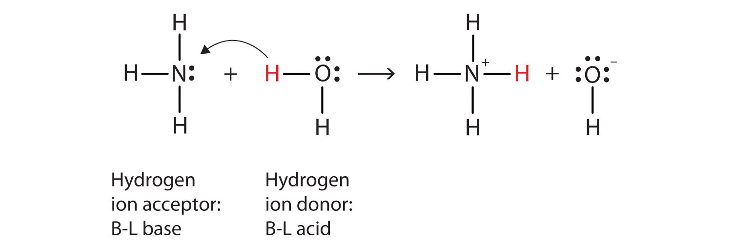 Acids and Bases: An Introduction