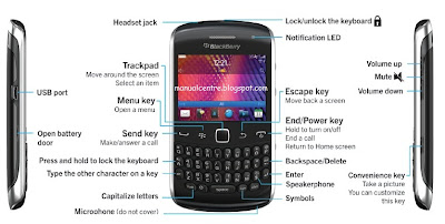 BlackBerry Curve 9220 Part Overview