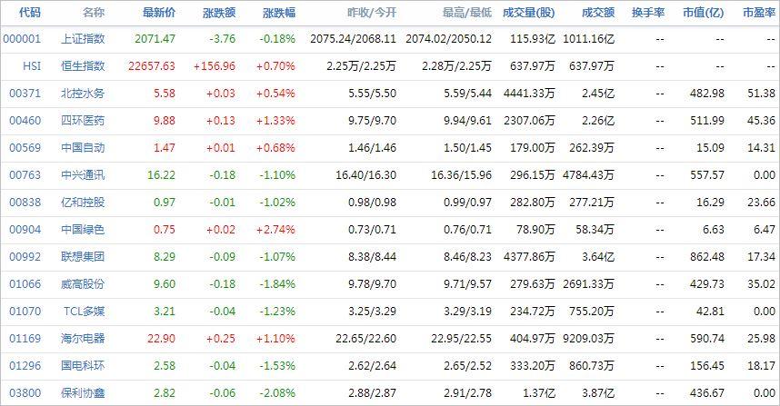 中国株コバンザメ投資ウォッチ銘柄watch20140304