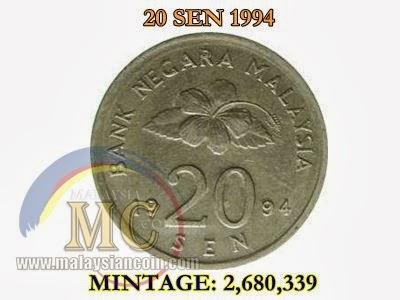 20 sen 1994
