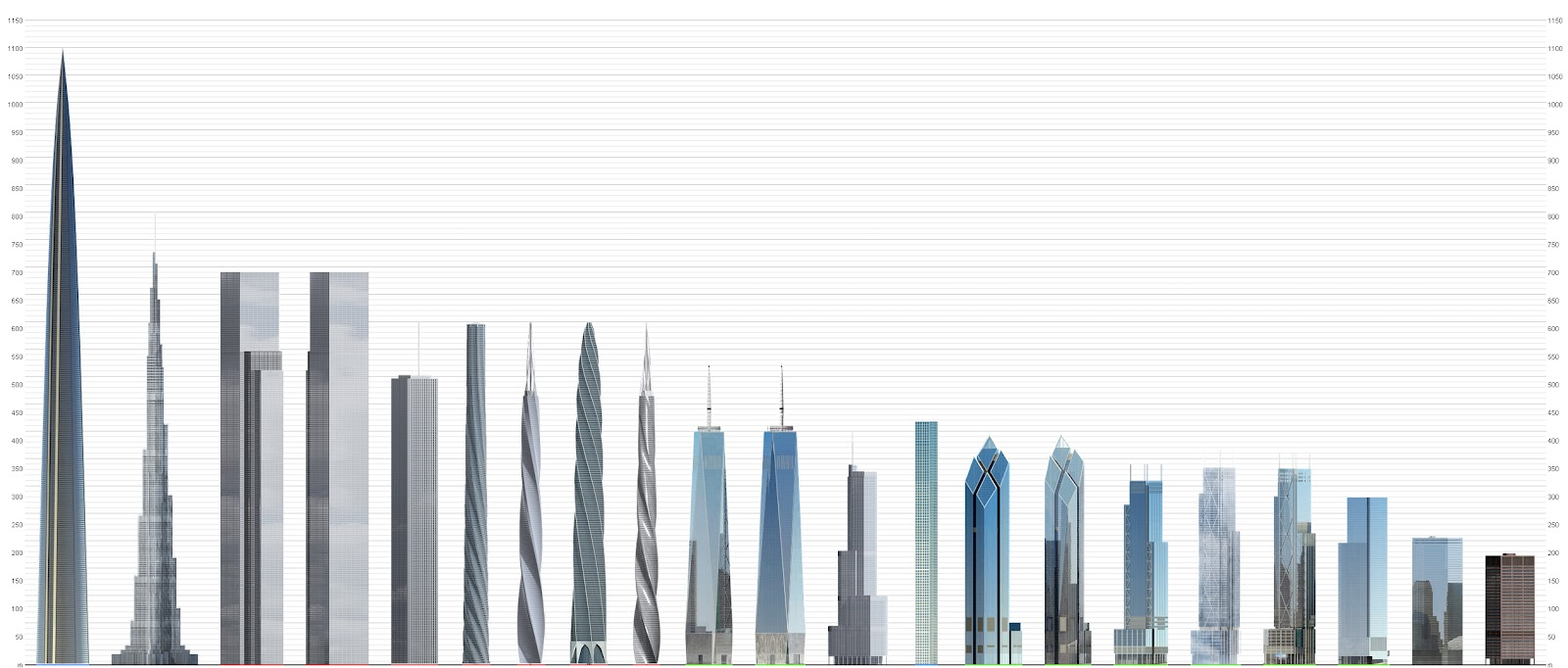worlds tallest building in the world - Future Tallest Building In The World Under Construction