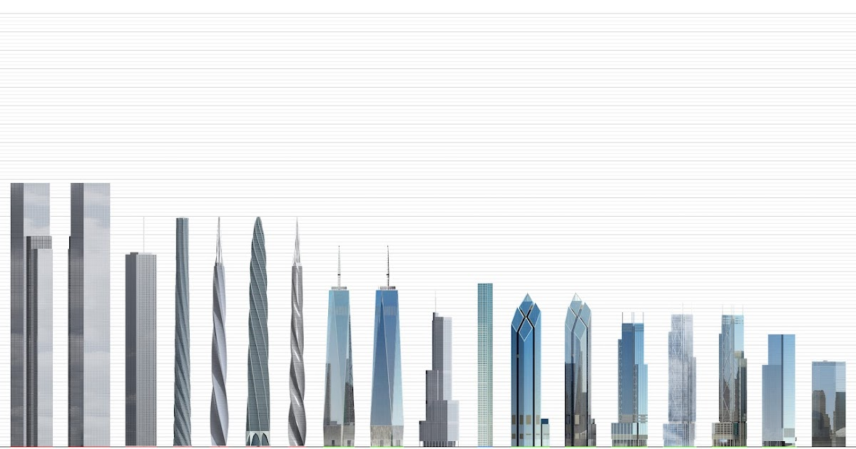 Worlds tallest building in the world for World s longest video