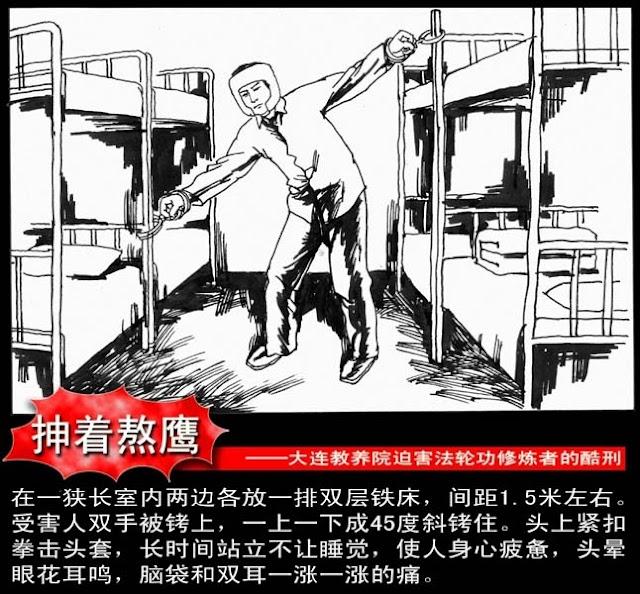 """(上图)演示:酷刑""""熬鹰""""(明慧网)"""