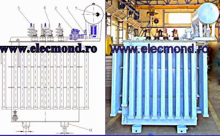 transformator 1600 kVA , elecmond , trafo 1600 kVA , transformator 1600 kVA pret , date tehnice transformator , transformator pret , transformator 20/0,4 kV, 6/0,4 kV , transformatoare preturi , producatori transformatoare , fabrica transformatoare , medie la joasa tensiune