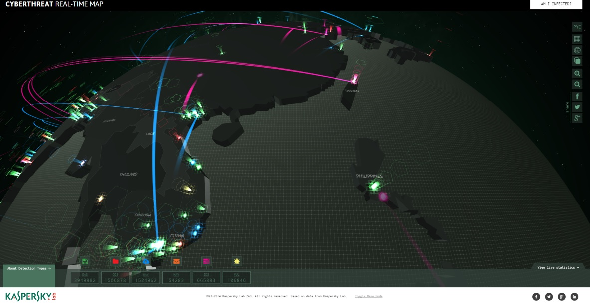 Cyberthreat Real Time Map