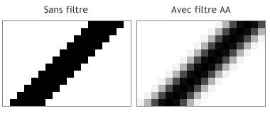 crenelage - filtre anti aliasing