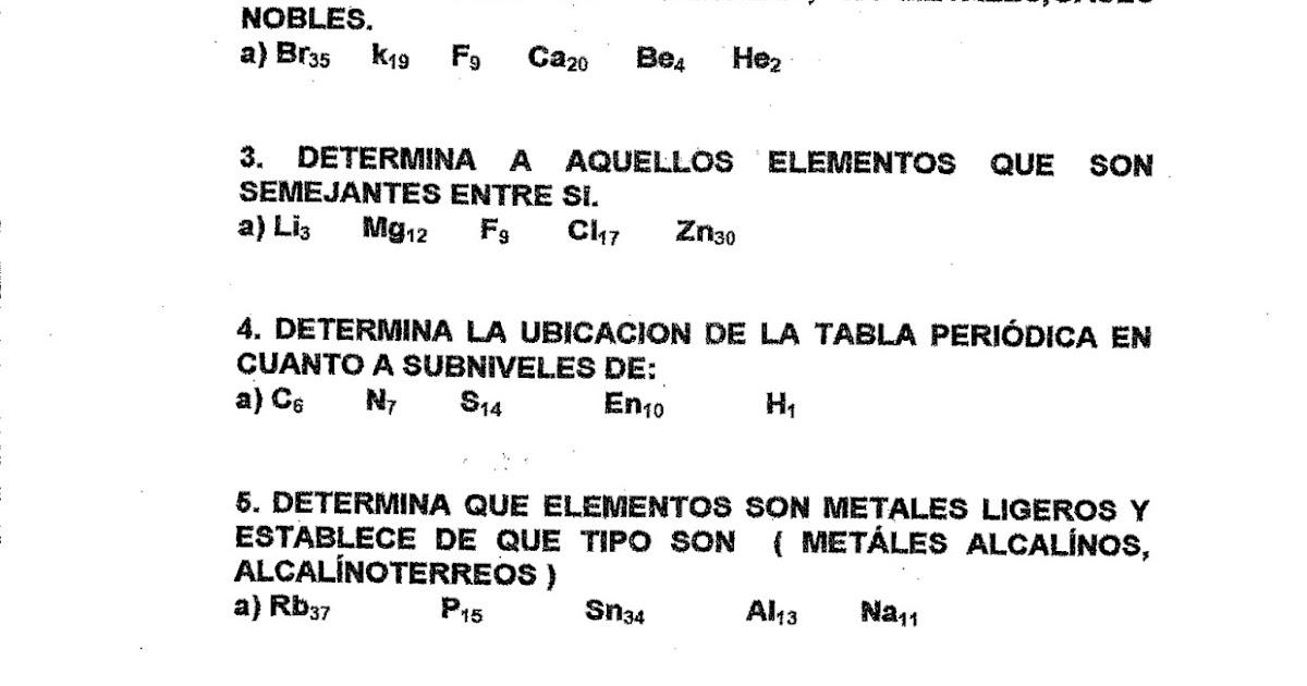 Quimica basica tabla periodica urtaz Gallery