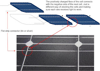 Connecting Solar Cells