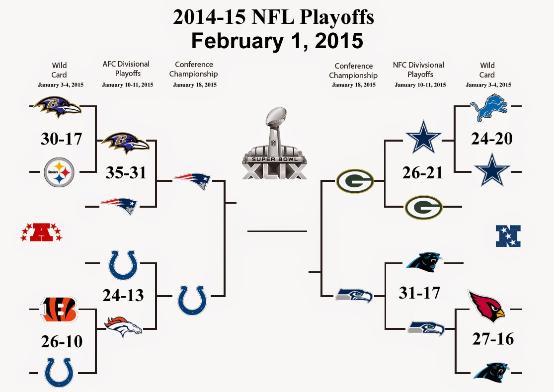 5 game parlay payout nfl playoff standings