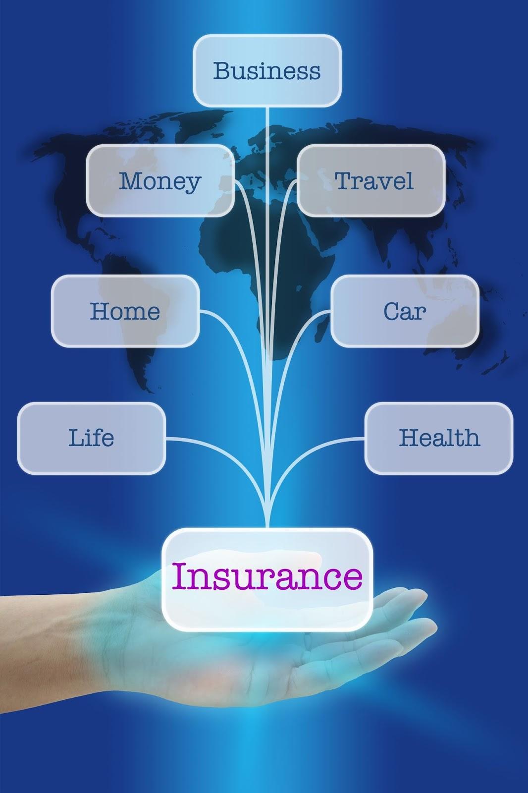 Insurance Tips: Insurance Types