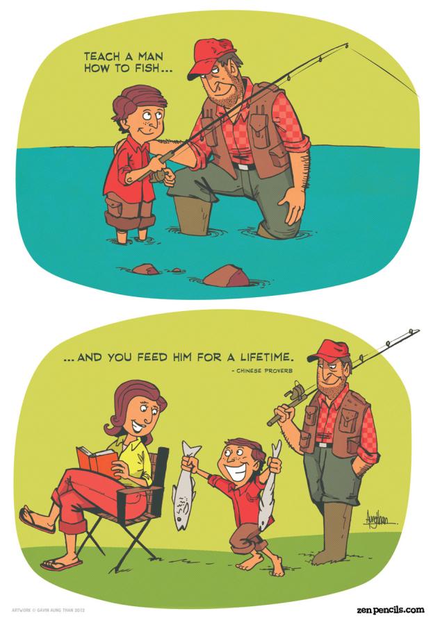 Teach A Man How To Fish