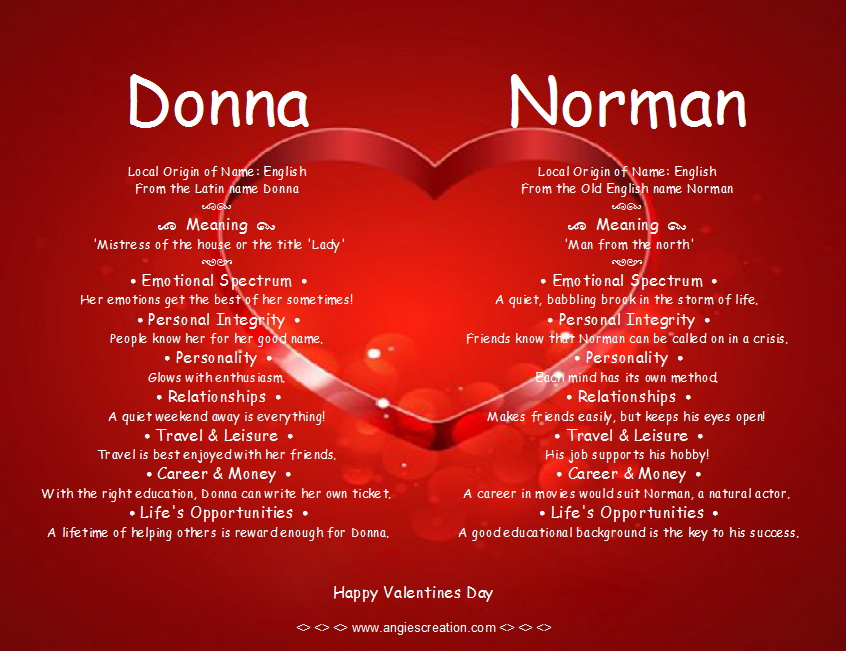 Meaning origin and history of the name Valentine 1