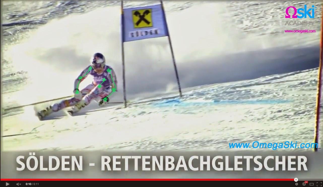 Биомеханика в горных лыжах № 5 Горнолыжный инструктор в Австрии Ишгль Китцбюэль Серфаус Зёлден