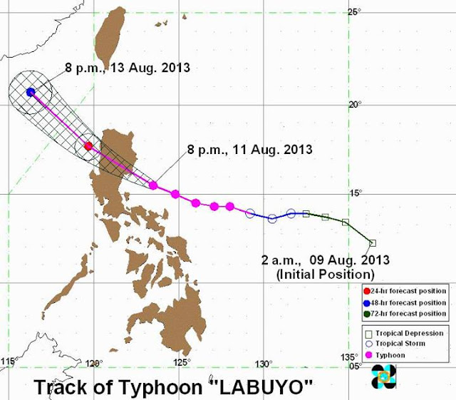 Typhoon Labuyo Forecast