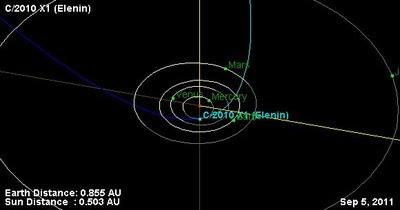 cometa Elenin posisción 5 de Septiembre 2011