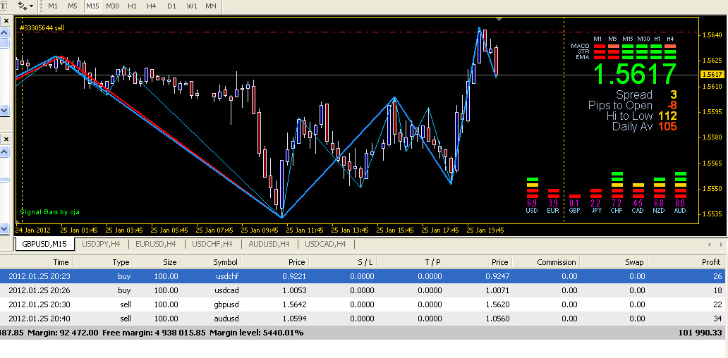 Tips bermain forex aman