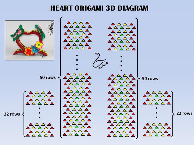 Jak zrobić serce origami 3d