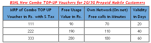 BSNL Prepaid Combo TOPUP Vouchers More Talk Value