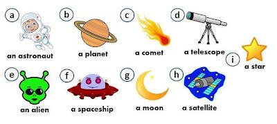 planet,astronaut,alien,satellite,star
