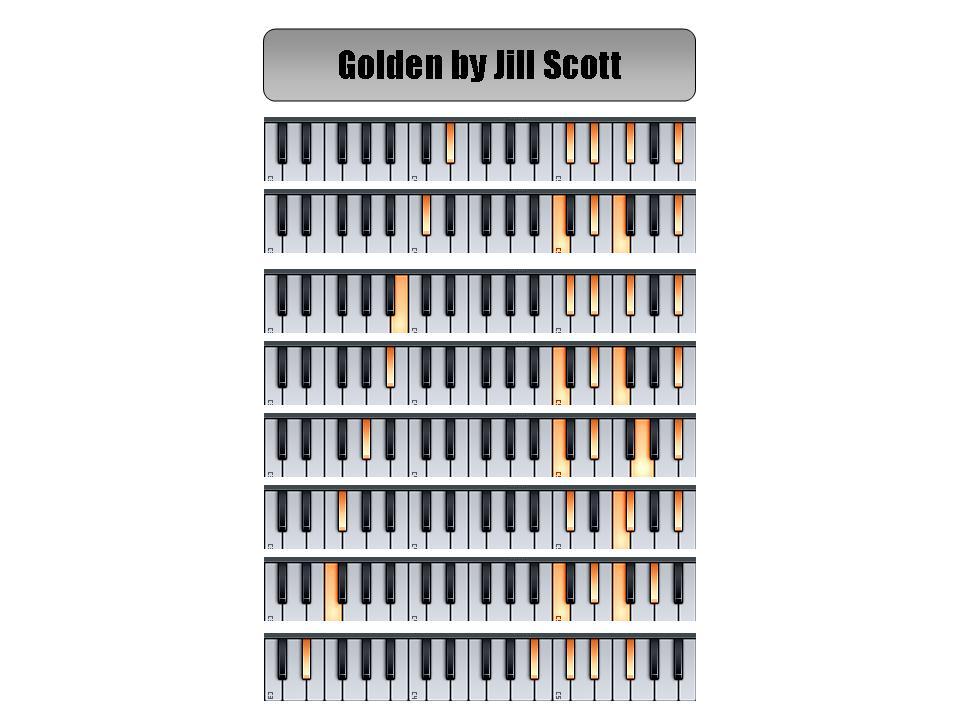 Blagmusic Jill Scotts Golden Picture Chords