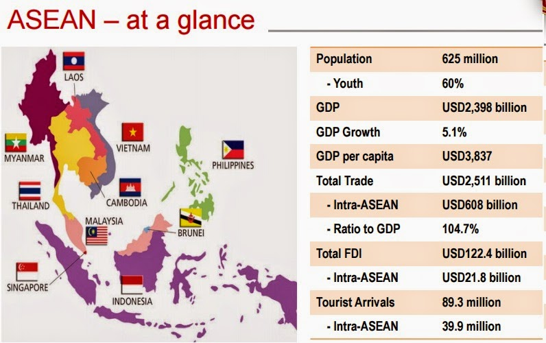 benefits of the asean economic community aec essay Progress and realisation of the asean economic community (aec) can only be achieved if there is a clear blueprint, which identifies the end goal, the process to reach the end goal and a framework for proper assessment of the costs and benefits of an asean economic community.
