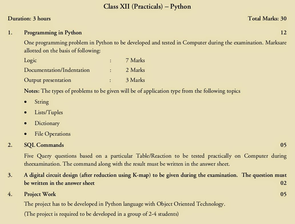 Cbse Syllabus For Class 12 Maths 2015 16