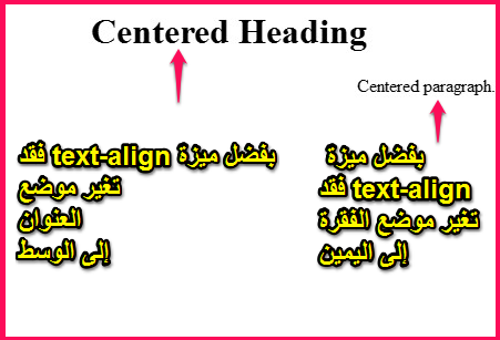 دورة تعلم واحتراف HTML حوحو image15.png