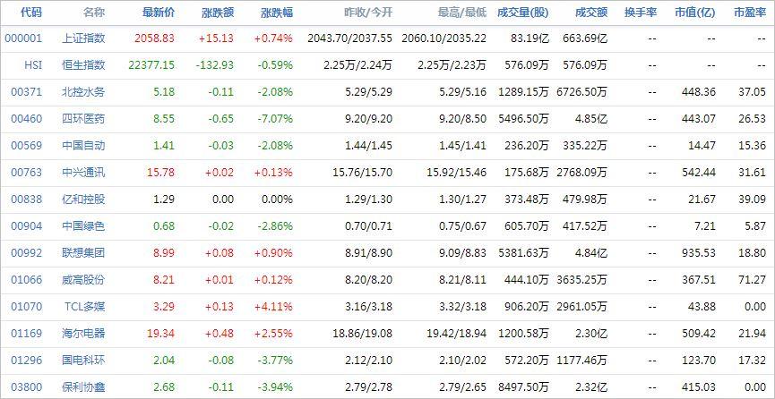 中国株コバンザメ投資ウォッチ銘柄watch20140407